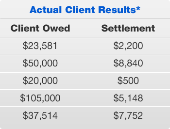 client_results_chart_350